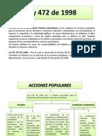 acciones_populares_y_+grupo.ppt