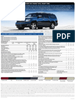 2009 Chevrolet Suburban Quickfacts