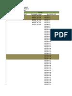 Direcciones Ip de Las Dos Sedes
