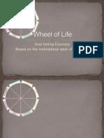 Life Wheel Goal Setting