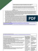 Observaciones Proyecto de ley de derecho de petición EV y VNP