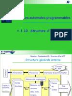 An10 Seq1 Structure de l API
