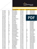 spare part list for dozer, bulldozer, loader, excavator, tractor, forklift page 122-139