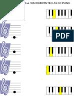 Atividades Notas Musicais