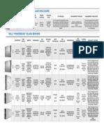 Dell Pe Blades Compare