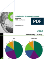Asia Pacific Overview - Rob Blain