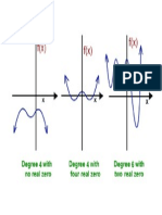 Polynomial Graphical