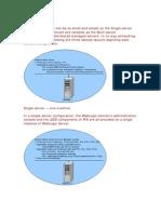 Domain Topology