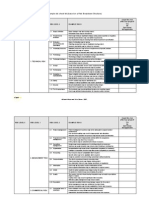 Example risk check list - based on a Risk Breakdown Structure.pdf