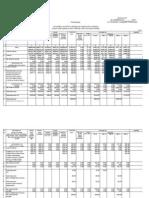 Anexa n r 5 Programul de Investitii