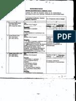 Notification Southern Naval Command Kochi Various Vacancies