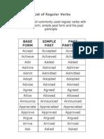 List of Regular Verbs