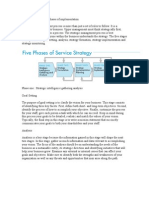 Corporate Strategy Phases of Implementation