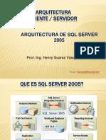 ARQ de SQL Server