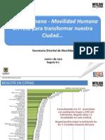 Movilidad humana - Martha Coronado (SDM)