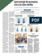 Clase Media en Peru Crece