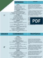 CONTENIDOS CIENCIAS NATURALES