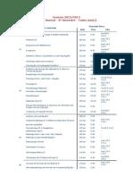 Exames 2012-13