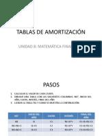 tablasdeamortizacin-110910115539-phpapp02