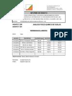 Sulfatos y Cloruros