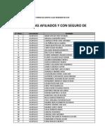 Periodistas Asegurados Del FAP (2012)