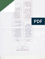 idealismo mapa.pdf