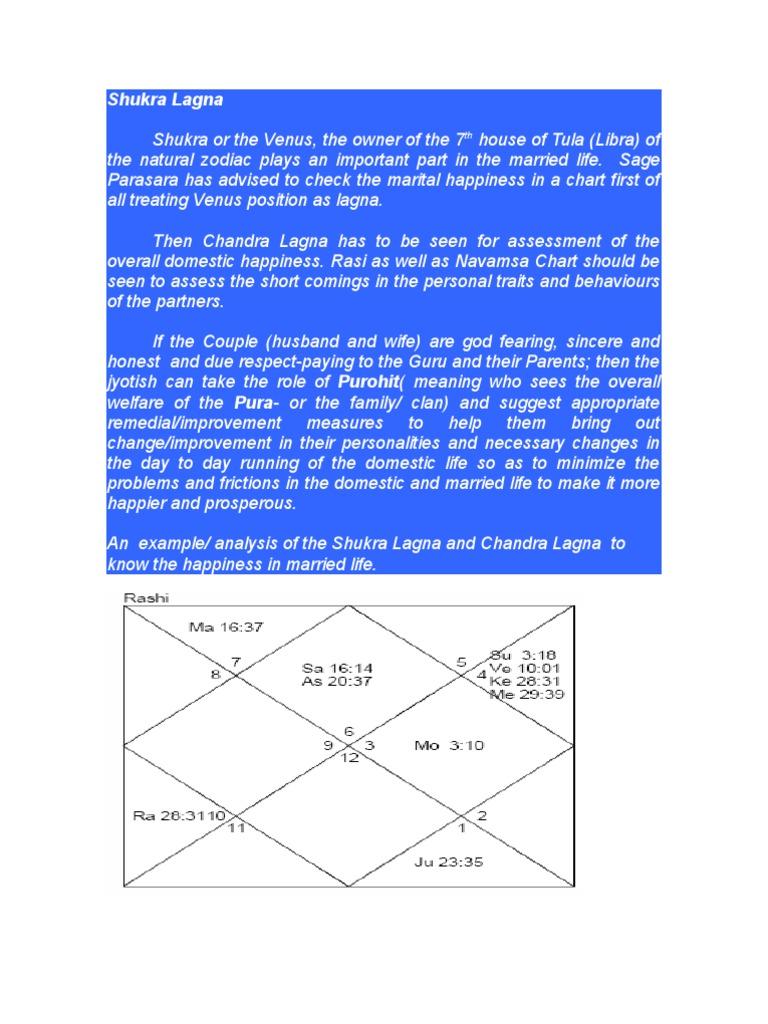 Shukra Lagna | Prácticas de la nueva era | Cosmología esotérica