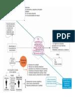 mapa de aprendizaje autonomo1.pdf
