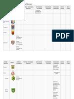 Entidades federativas de la República Mexicana