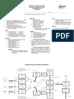 2do Examen Simulacion Licenciatura EJ12