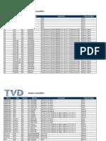 Base de Datos Equipos Compatibles