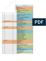 SAP HR PA ActionList & Reasons(worldwide-consolidated).xlsx