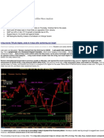 Weekly Technical Analysis 3RD JUNE 2013