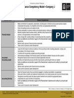 CLC_Finance_Competency_Model_Company_J.ppt