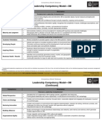 CLC_Leadership_Competency_Model_3M.ppt