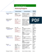 Reduction Reagents