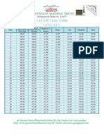 Annual Salah Timetable London