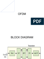 Ofdm Ip and Op Calculastions