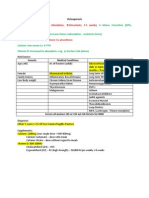 Osteoporosis Study Guide.docx