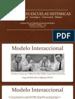 PRINCIPALES ESCUELAS SISTEMICAS.pdf