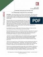 Winnipeg REALTORS® real estate market report for May 2013