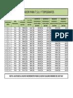 TABULADOR COVENTOP SALARIO 2013.pdf