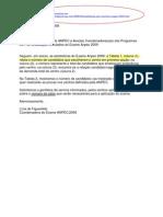 ANPEC 2009 - Estatísticas dos inscritos - primeira versão