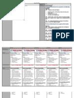 Lesson Plan Week 33