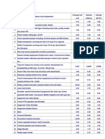 Nadp Machinery Subsidy 2012-2013