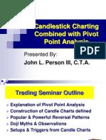 Pivot Com Candle