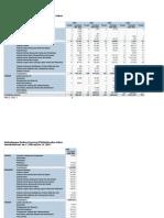 Realisasi Investasi Persektor 1990-2012