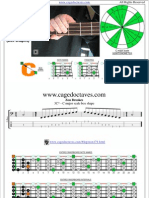 CAGED4BASS C major scale box shapes
