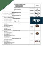 Especificaciones Técnicas de Materiales