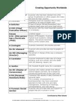 English for Work JOBS Matching Task